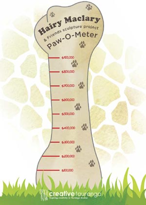 The Hairy Maclary & Friends Sculpture Project paw-o-meter